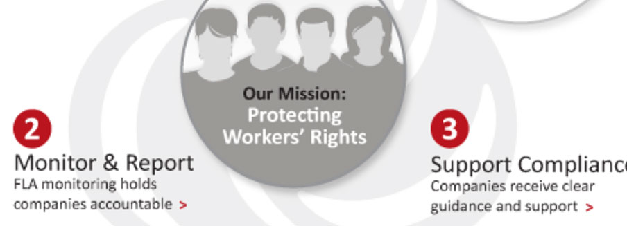 Fair Labor Association graphic